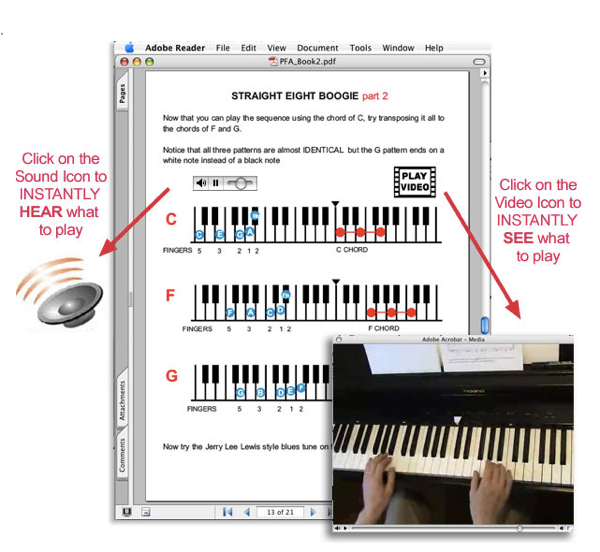 Piano video and audio lessons
